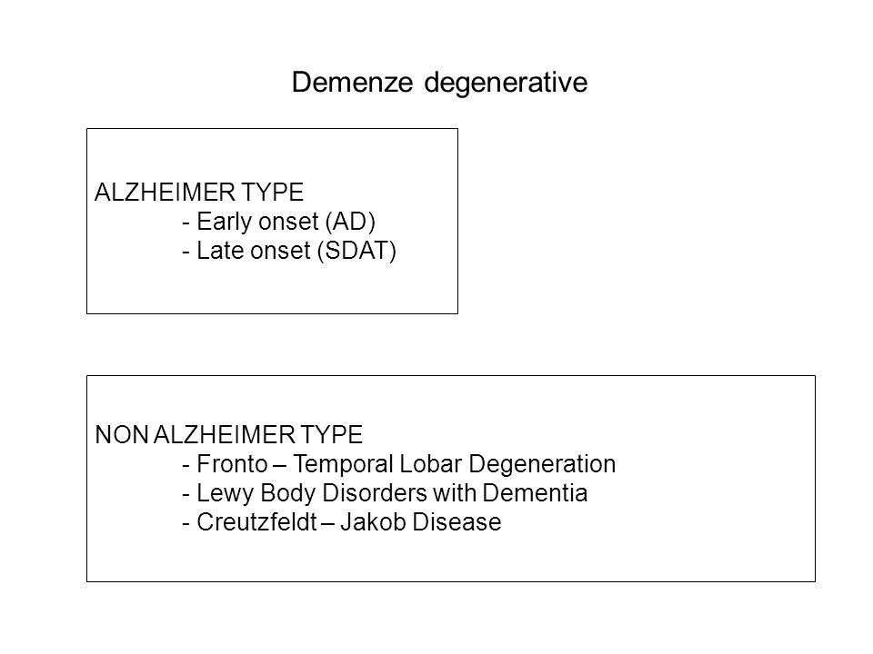 Demenze degenerative ALZHEIMER TYPE - Early onset (AD) - Late onset (SDAT) NON ALZHEIMER TYPE - Fronto – Temporal Lobar Degeneration - Lewy Body Disor