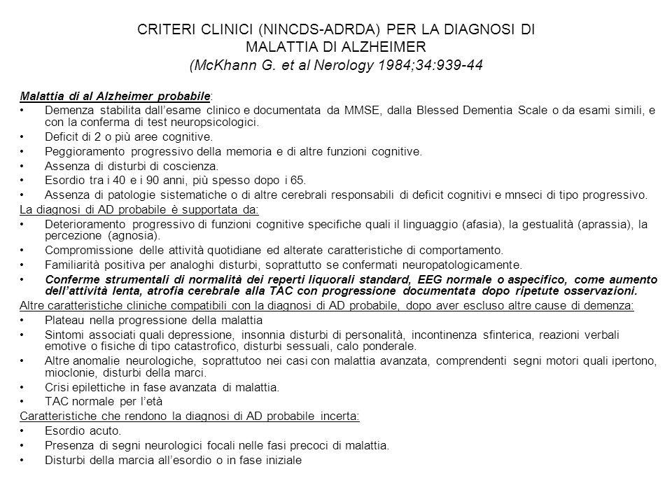 CRITERI CLINICI (NINCDS-ADRDA) PER LA DIAGNOSI DI MALATTIA DI ALZHEIMER (McKhann G. et al Nerology 1984;34:939-44 Malattia di al Alzheimer probabile: