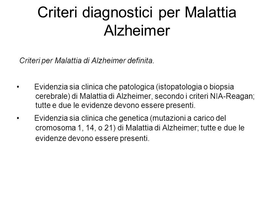 Criteri diagnostici per Malattia Alzheimer Criteri per Malattia di Alzheimer definita. Evidenzia sia clinica che patologica (istopatologia o biopsia c