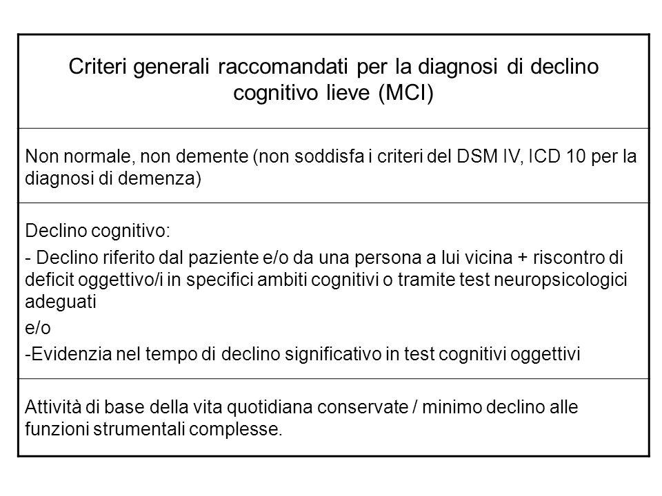 Criteri generali raccomandati per la diagnosi di declino cognitivo lieve (MCI) Non normale, non demente (non soddisfa i criteri del DSM IV, ICD 10 per