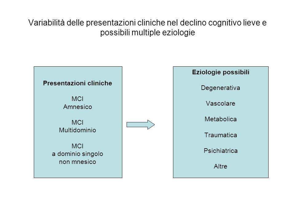 Variabilità delle presentazioni cliniche nel declino cognitivo lieve e possibili multiple eziologie Presentazioni cliniche MCI Amnesico MCI Multidomin
