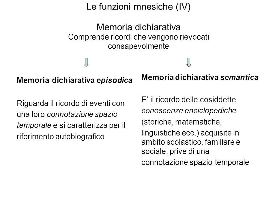 Le funzioni mnesiche (IV) Memoria dichiarativa Comprende ricordi che vengono rievocati consapevolmente Memoria dichiarativa episodica Riguarda il rico