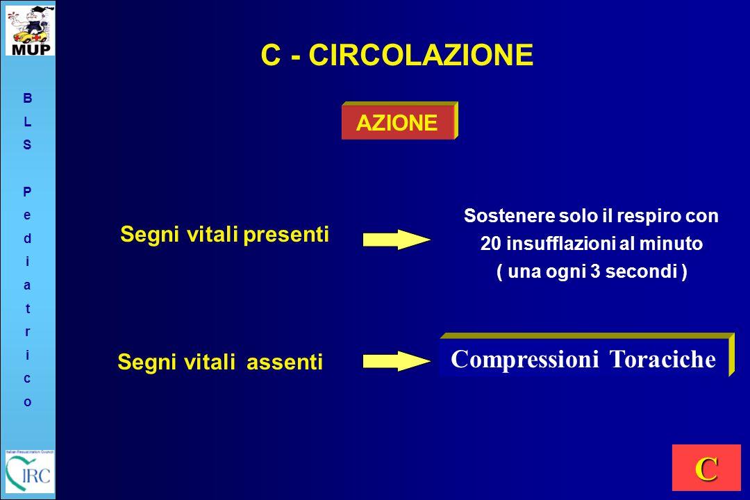 AZIONE Segni vitali presenti Sostenere solo il respiro con 20 insufflazioni al minuto ( una ogni 3 secondi ) C - CIRCOLAZIONE BLSPediatricoBLSPediatri