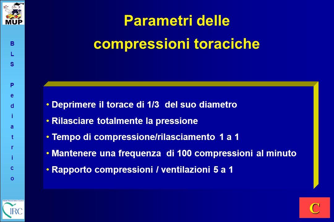 Parametri delle compressioni toraciche Deprimere il torace di 1/3 del suo diametro Rilasciare totalmente la pressione Tempo di compressione/rilasciame