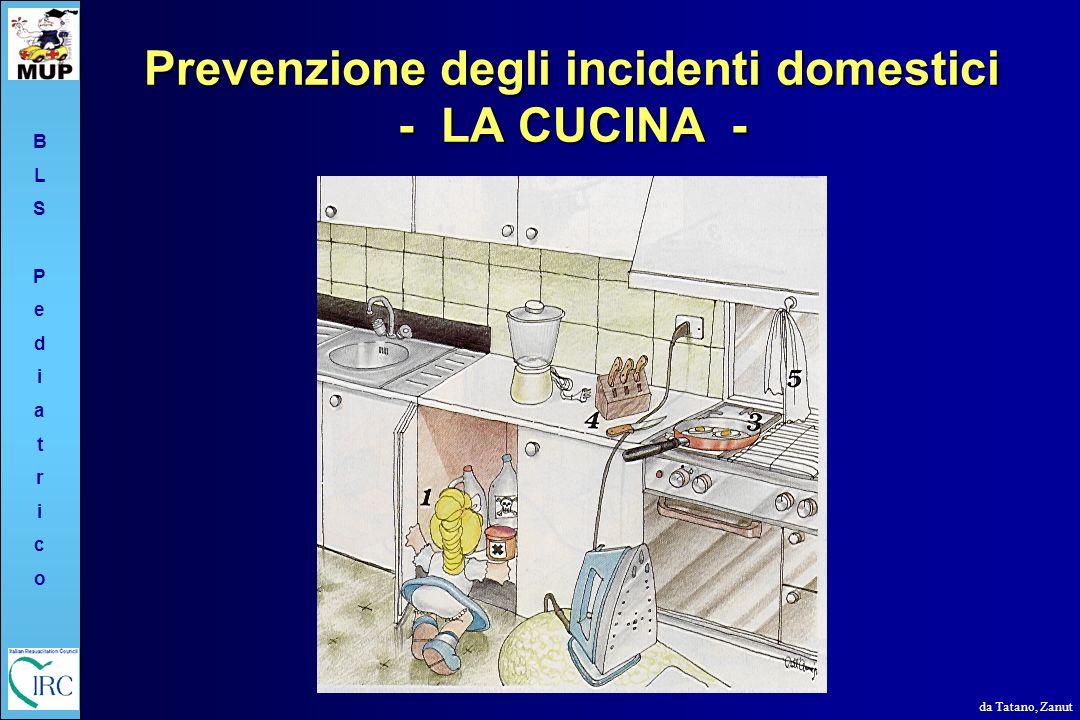 BLSPediatricoBLSPediatrico Prevenzione degli incidenti domestici - LA CUCINA - da Tatano, Zanut
