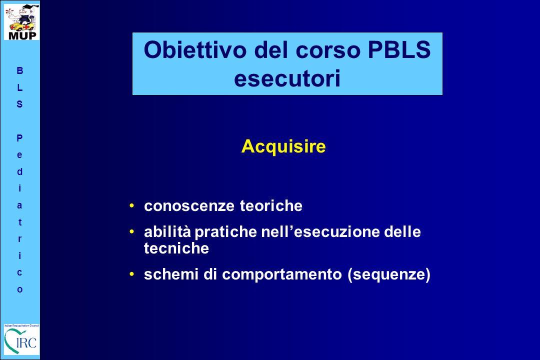 Obiettivo del corso PBLS esecutori Acquisire conoscenze teoriche abilità pratiche nellesecuzione delle tecniche schemi di comportamento (sequenze) BLS