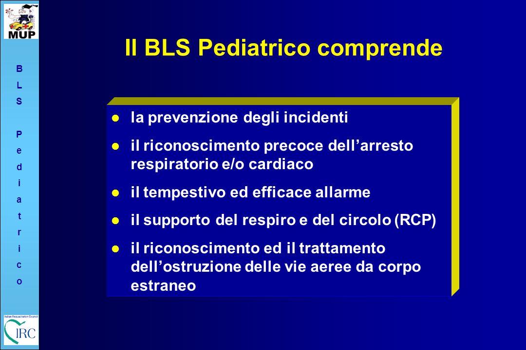 Il BLS Pediatrico comprende la prevenzione degli incidenti il riconoscimento precoce dellarresto respiratorio e/o cardiaco il tempestivo ed efficace a