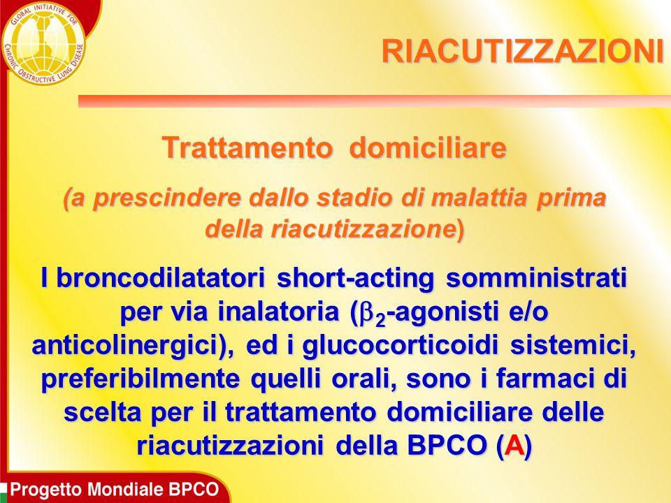 Trattamento domiciliare (a prescindere dallo stadio di malattia prima della riacutizzazione) I broncodilatatori short-acting somministrati per via ina