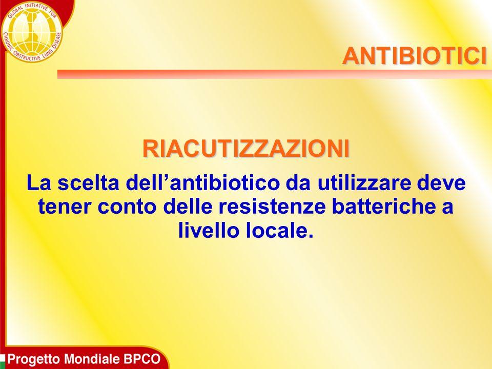 La scelta dellantibiotico da utilizzare deve tener conto delle resistenze batteriche a livello locale. RIACUTIZZAZIONI ANTIBIOTICI