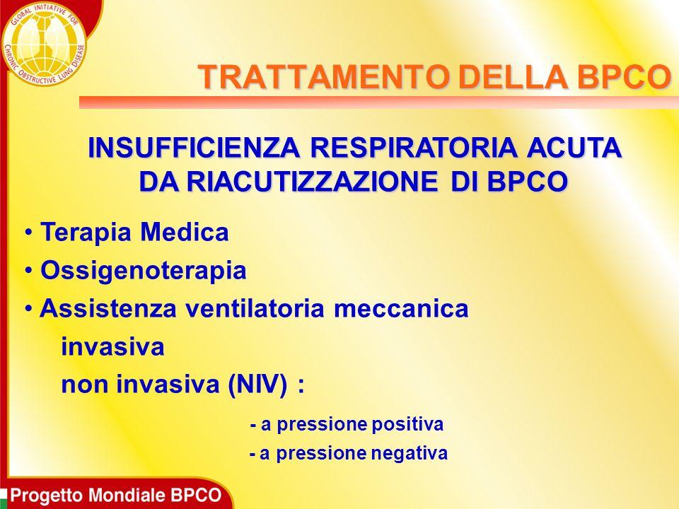 INSUFFICIENZA RESPIRATORIA ACUTA DA RIACUTIZZAZIONE DI BPCO Terapia Medica Ossigenoterapia Assistenza ventilatoria meccanica invasiva non invasiva (NI