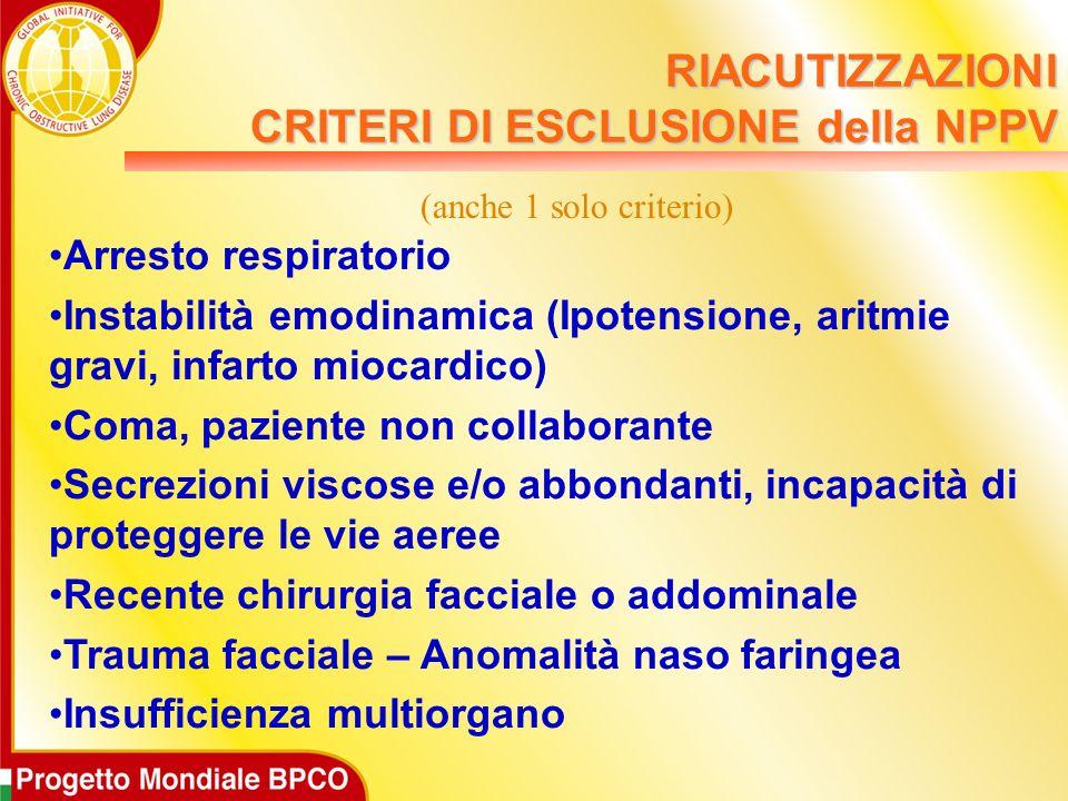Arresto respiratorio Instabilità emodinamica (Ipotensione, aritmie gravi, infarto miocardico) Coma, paziente non collaborante Secrezioni viscose e/o a