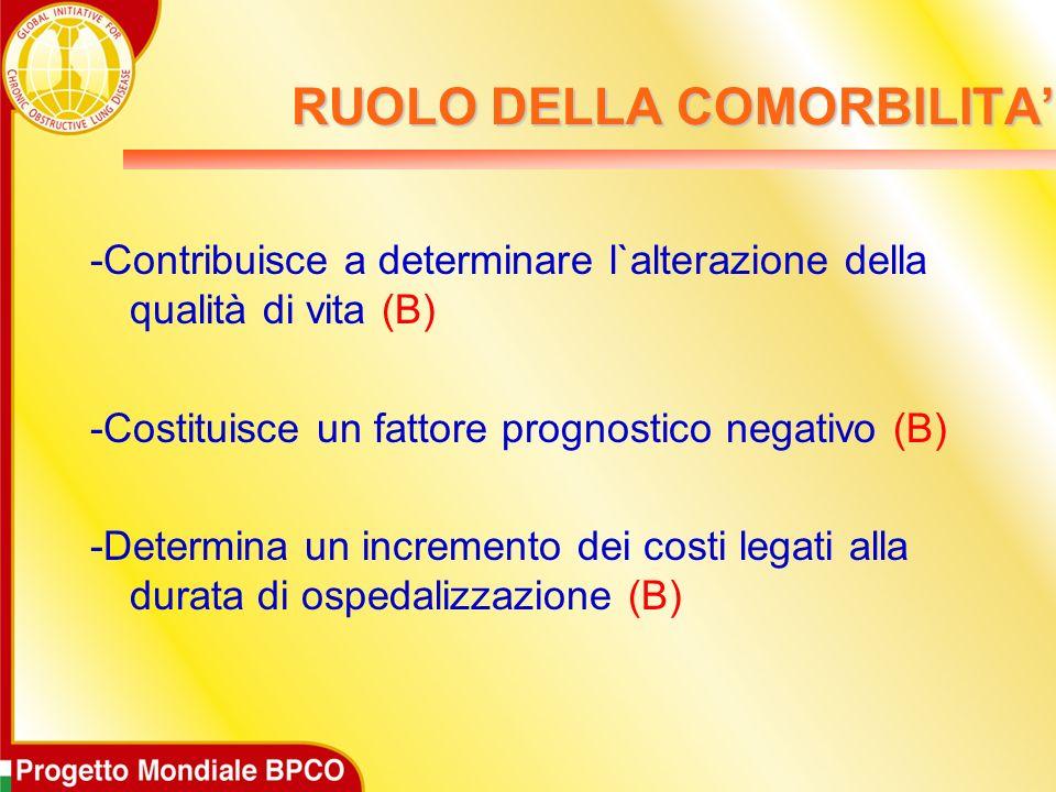 RUOLO DELLA COMORBILITA -Contribuisce a determinare l`alterazione della qualità di vita (B) -Costituisce un fattore prognostico negativo (B) -Determin