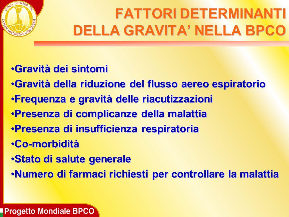 Gravità dei sintomiGravità dei sintomi Gravità della riduzione del flusso aereo espiratorioGravità della riduzione del flusso aereo espiratorio Freque