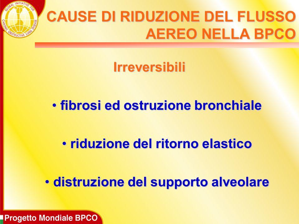 Irreversibili fibrosi ed ostruzione bronchiale fibrosi ed ostruzione bronchiale riduzione del ritorno elastico riduzione del ritorno elastico distruzi