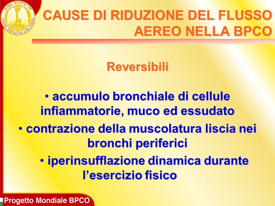 Reversibili accumulo bronchiale di cellule infiammatorie, muco ed essudato accumulo bronchiale di cellule infiammatorie, muco ed essudato contrazione
