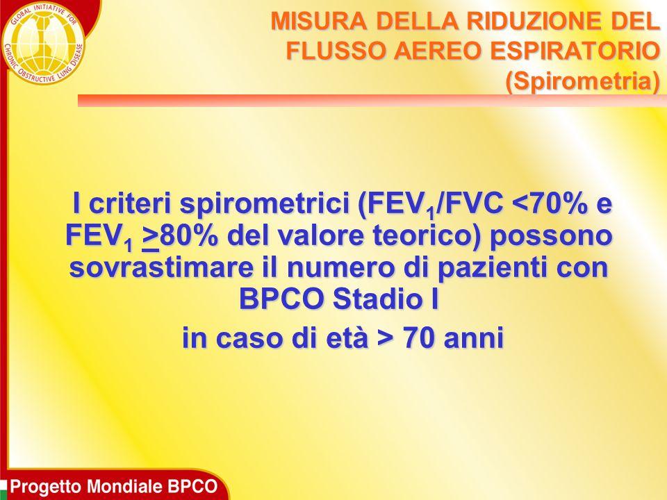 MISURA DELLA RIDUZIONE DEL FLUSSO AEREO ESPIRATORIO (Spirometria) I criteri spirometrici (FEV 1 /FVC 80% del valore teorico) possono sovrastimare il n
