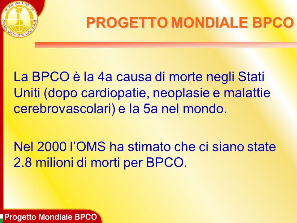 MORTALITÀ IN ITALIA Le Malattie dell apparato respiratorio rappresentano la 3a causa di morte in Italia.