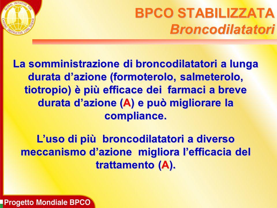 La somministrazione di broncodilatatori a lunga durata dazione (formoterolo, salmeterolo, tiotropio) è più efficace dei farmaci a breve durata dazione