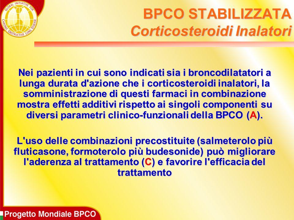 Nei pazienti in cui sono indicati sia i broncodilatatori a lunga durata d'azione che i corticosteroidi inalatori, la somministrazione di questi farmac