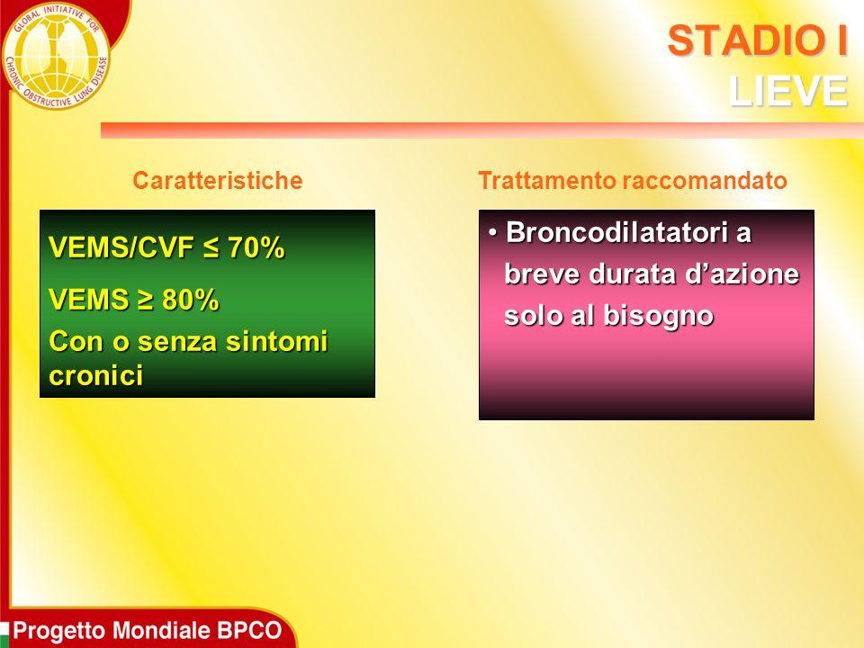 VEMS/CVF 70% VEMS 80% Con o senza sintomi cronici Broncodilatatori a Broncodilatatori a breve durata dazione breve durata dazione solo al bisogno solo