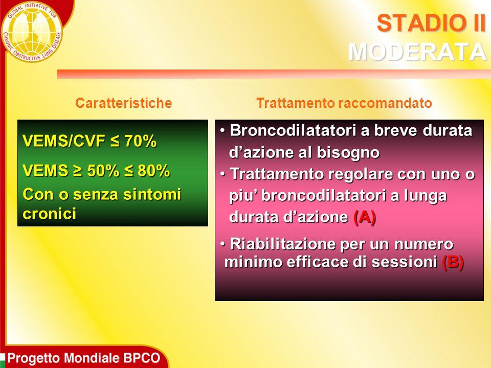 VEMS/CVF 70% VEMS 50% 80% Con o senza sintomi cronici Broncodilatatori a breve durata Broncodilatatori a breve durata dazione al bisogno dazione al bi