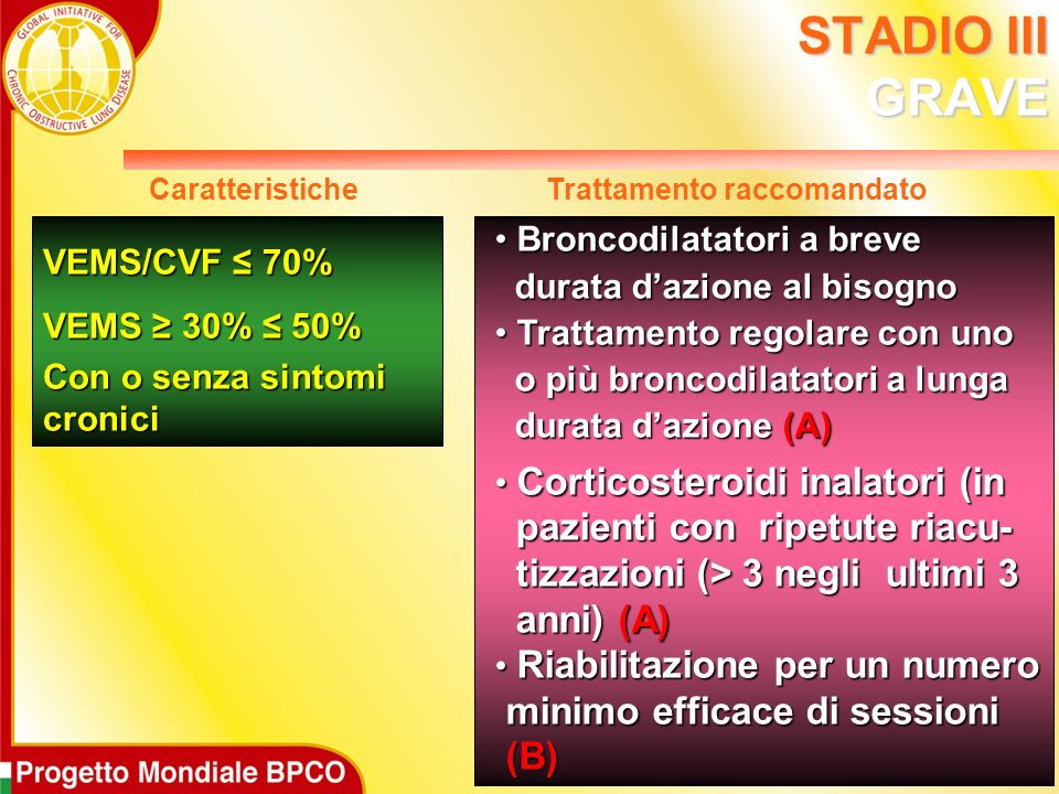 VEMS/CVF 70% VEMS 30% 50% Con o senza sintomi cronici Broncodilatatori a breve Broncodilatatori a breve durata dazione al bisogno durata dazione al bi