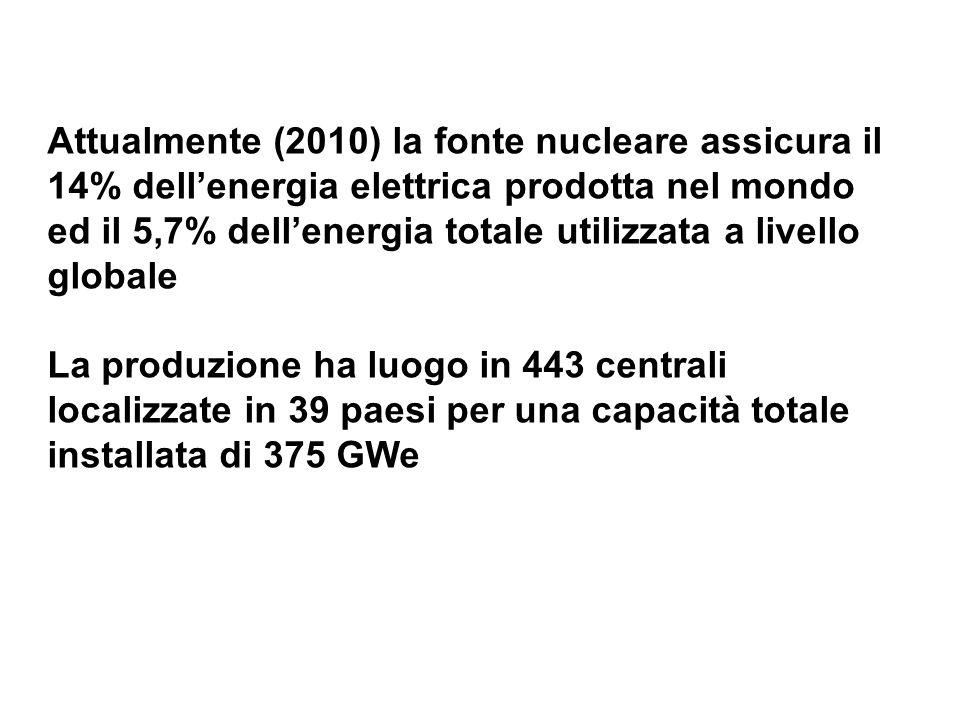 Attualmente (2010) la fonte nucleare assicura il 14% dellenergia elettrica prodotta nel mondo ed il 5,7% dellenergia totale utilizzata a livello globale La produzione ha luogo in 443 centrali localizzate in 39 paesi per una capacità totale installata di 375 GWe