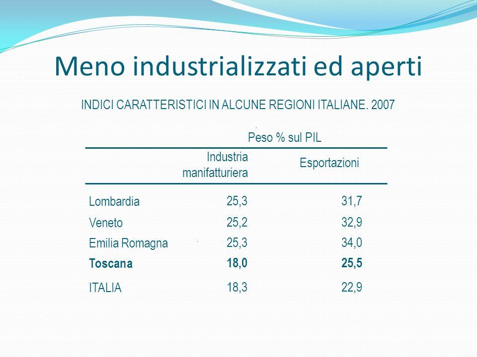 Meno industrializzati ed aperti INDICI CARATTERISTICI IN ALCUNE REGIONI ITALIANE.