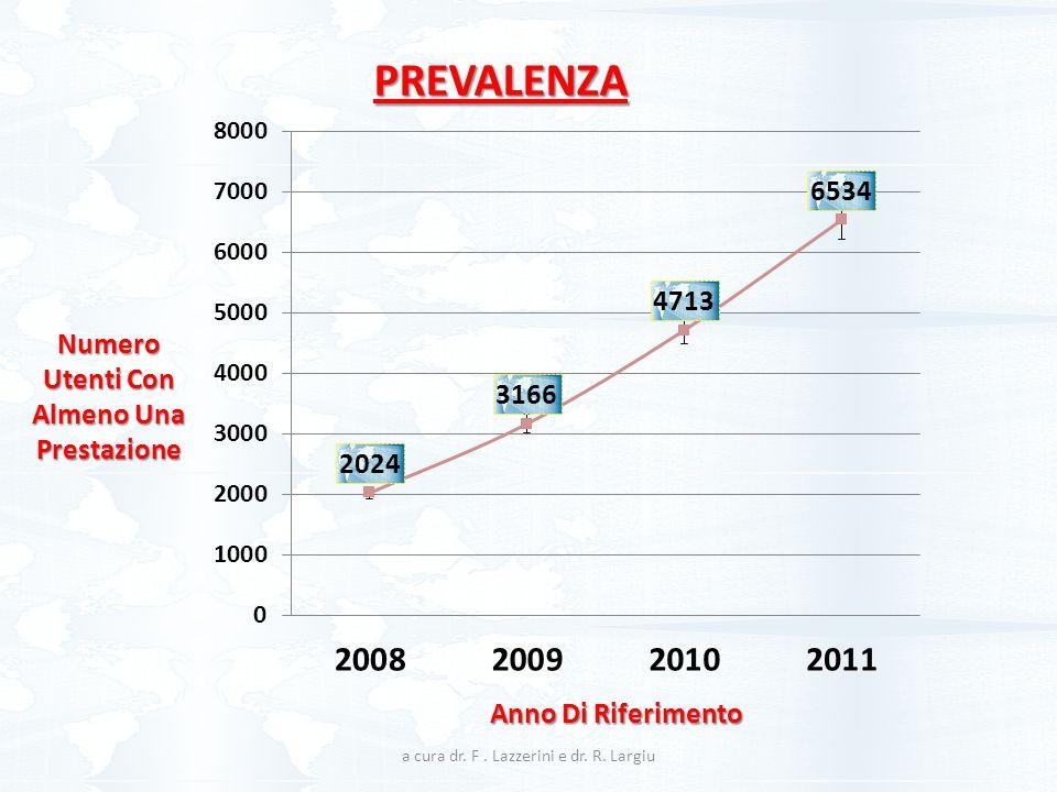 Numero Utenti Con Almeno Una Prestazione Anno Di Riferimento PREVALENZA a cura dr. F. Lazzerini e dr. R. Largiu