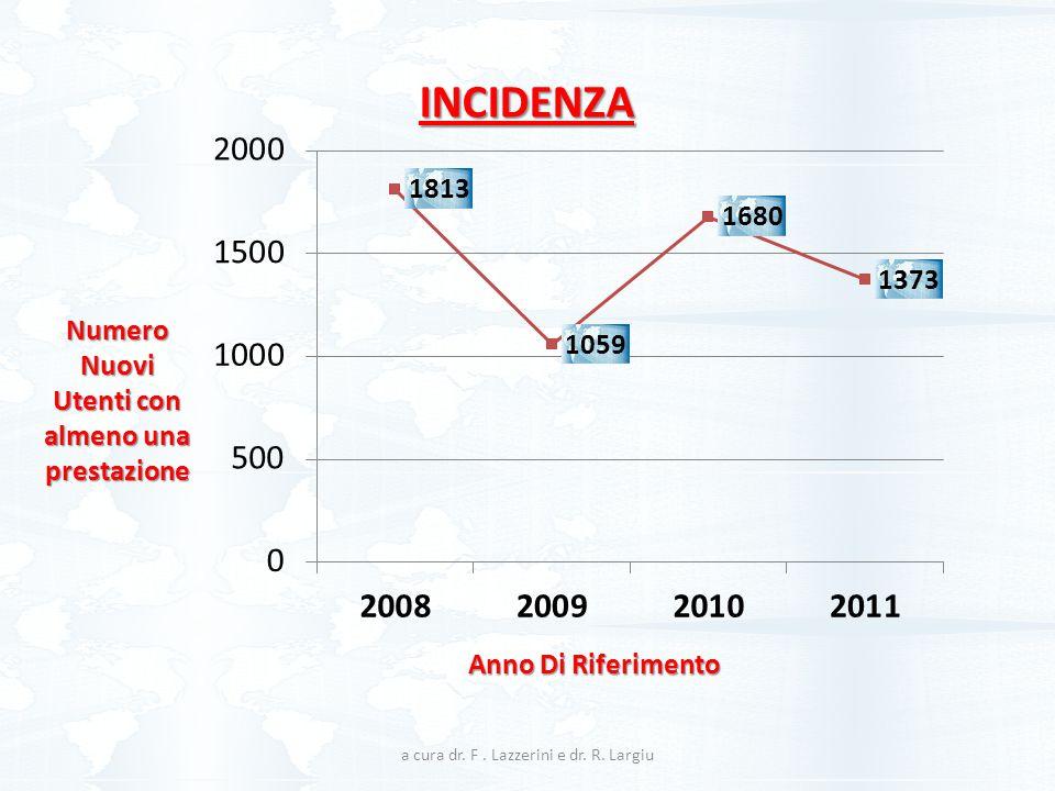 Anno Di Riferimento Numero Utenti con almeno quattro prestazioni UTENZA IN CARICO a cura dr.
