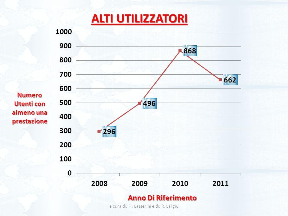 Numero Utenti con almeno una prestazione Anno Di Riferimento ALTI UTILIZZATORI a cura dr. F. Lazzerini e dr. R. Largiu