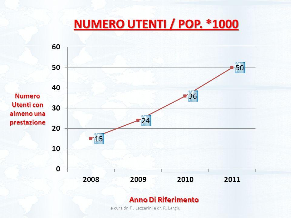 Numero Utenti con almeno una prestazione Anno Di Riferimento NUMERO NUOVI UTENTI / POP* 1000 a cura dr.