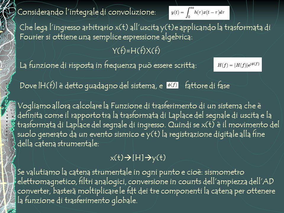 Considerando lintegrale di convoluzione: Che lega lingresso arbitrario x(t) alluscita y(t)e applicando la trasformata di Fourier si ottiene una sempli