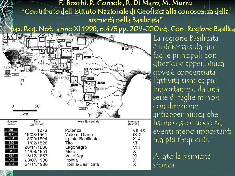 E. Boschi, R. Console, R. Di Maro, M. Murru Contributo dellIstituto Nazionale di Geofisica alla conoscenza della sismicità nella Basilicata Bas. Reg.