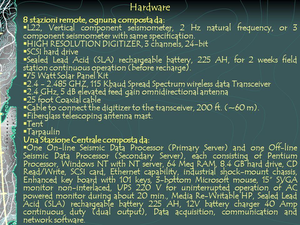 Hardware 8 stazioni remote, ognuna composta da: L22, Vertical component seismometer, 2 Hz natural frequency, or 3 component seismometer with same spec