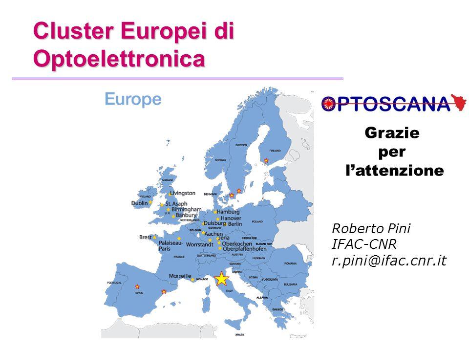 Cluster Europei di Optoelettronica Grazie per lattenzione Roberto Pini IFAC-CNR r.pini@ifac.cnr.it