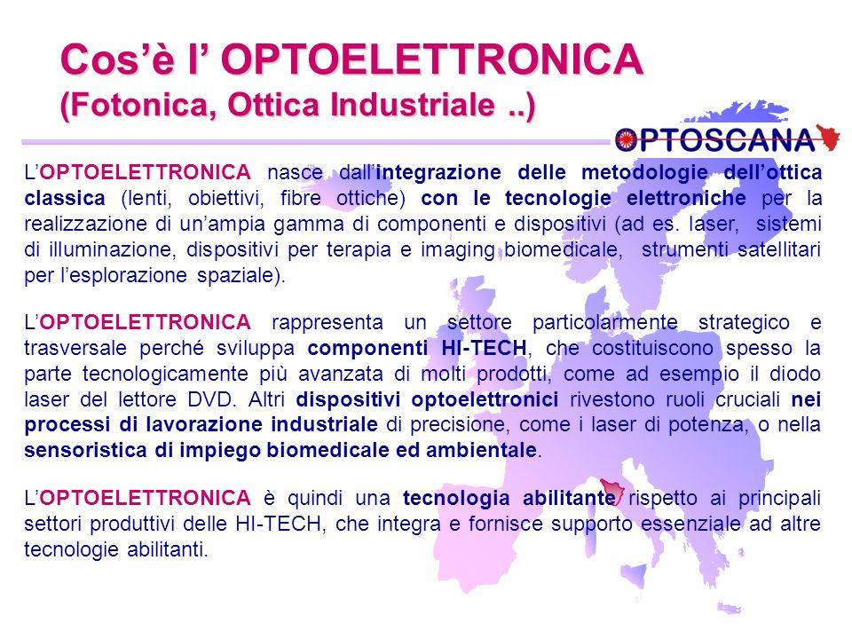 Cosè l OPTOELETTRONICA (Fotonica, Ottica Industriale..) LOPTOELETTRONICA nasce dallintegrazione delle metodologie dellottica classica (lenti, obiettiv