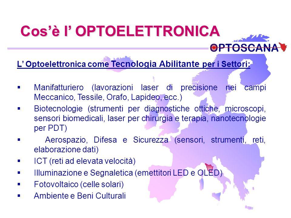 L Optoelettronica come Tecnologia Abilitante per i Settori: Manifatturiero (lavorazioni laser di precisione nei campi Meccanico, Tessile, Orafo, Lapid