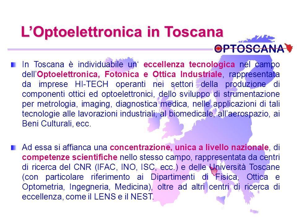 LOptoelettronica in Toscana In Toscana è individuabile un eccellenza tecnologica nel campo dellOptoelettronica, Fotonica e Ottica Industriale, rappres