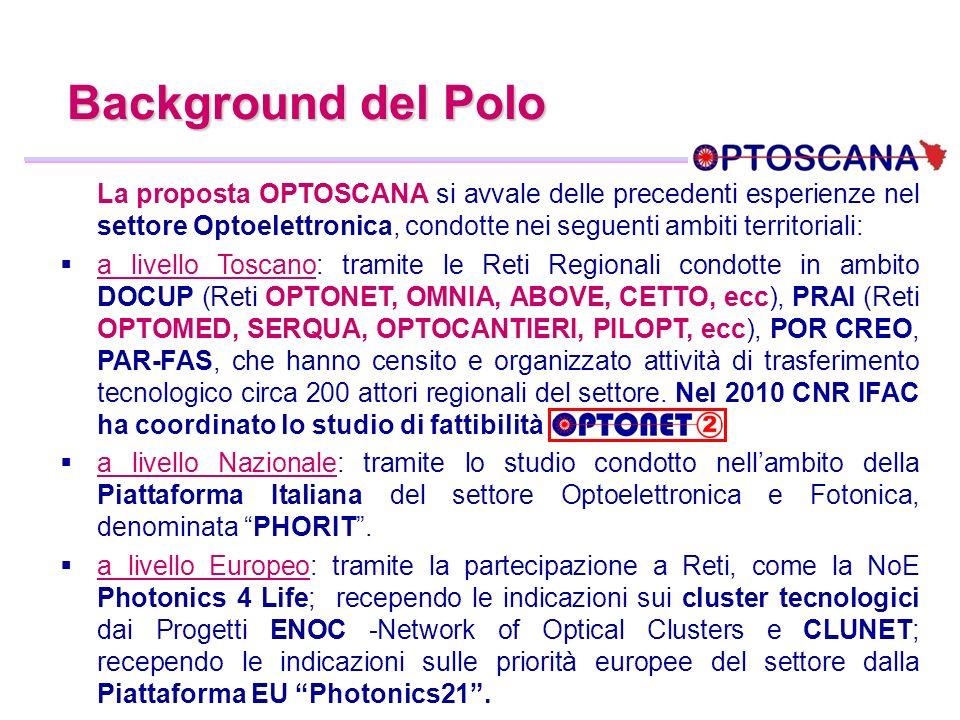 Background del Polo La proposta OPTOSCANA si avvale delle precedenti esperienze nel settore Optoelettronica, condotte nei seguenti ambiti territoriali