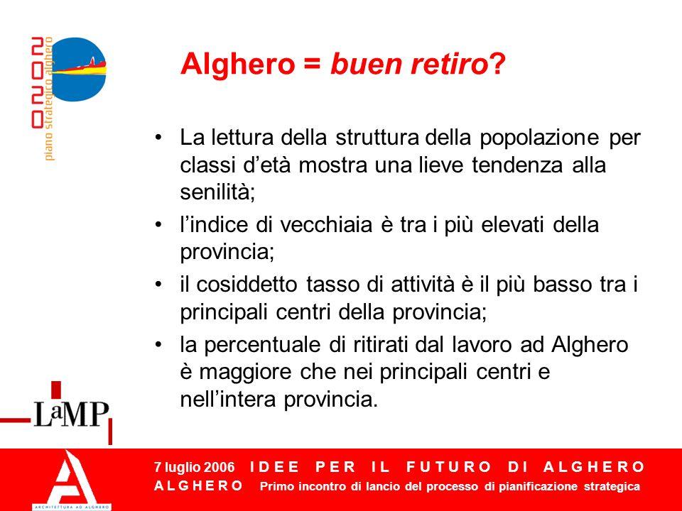 7 luglio 2006 I D E E P E R I L F U T U R O D I A L G H E R O A L G H E R O Primo incontro di lancio del processo di pianificazione strategica Alghero = buen retiro.
