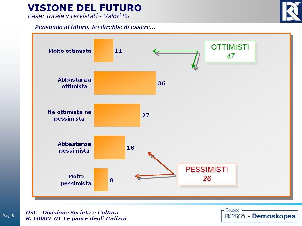 Pag. 8 DSC –Divisione Società e Cultura R. 60080_01 Le paure degli Italiani VISIONE DEL FUTURO Base: totale intervistati - Valori % OTTIMISTI 47 PESSI