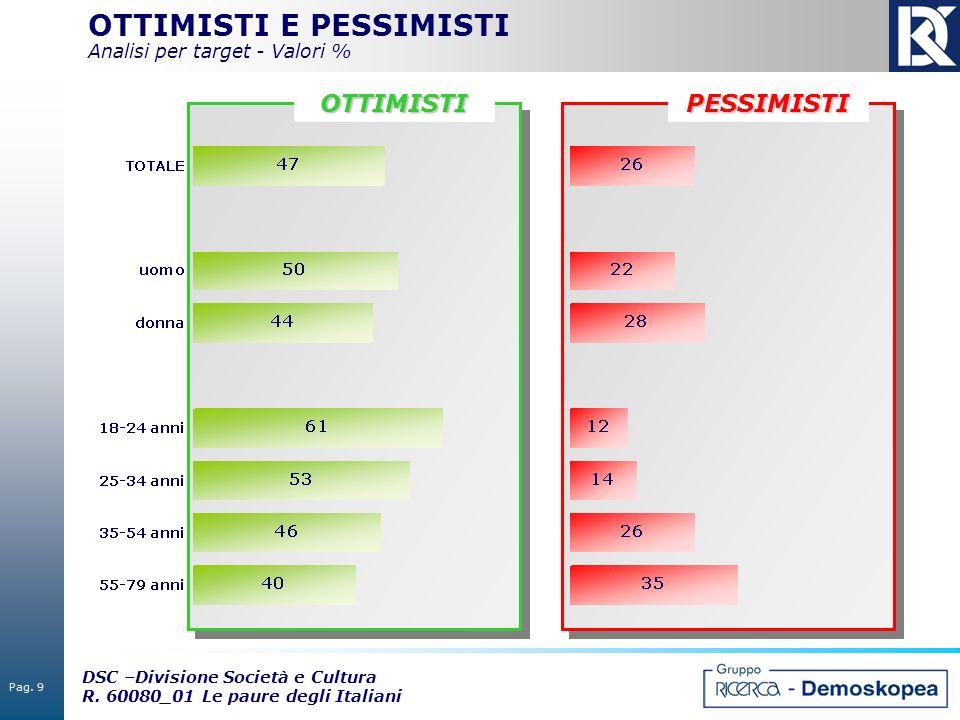 Pag. 9 DSC –Divisione Società e Cultura R. 60080_01 Le paure degli Italiani OTTIMISTI E PESSIMISTI Analisi per target - Valori %OTTIMISTIPESSIMISTI