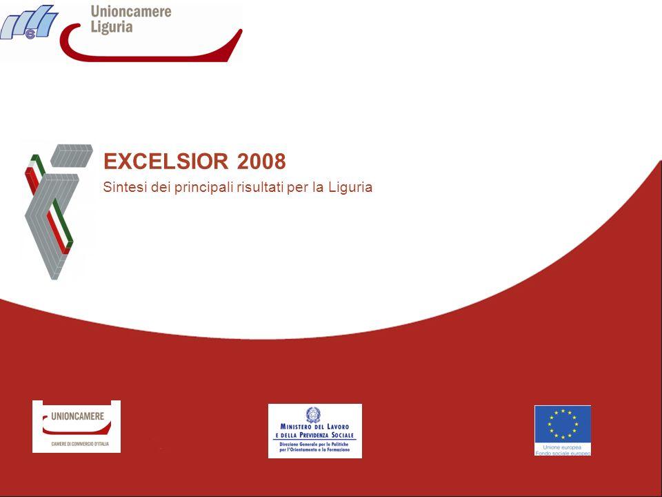 EXCELSIOR 2008 Sintesi dei principali risultati per la Liguria