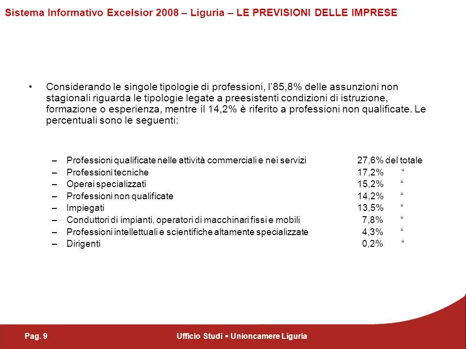 Pag. 9Ufficio Studi Unioncamere Liguria Sistema Informativo Excelsior 2008 – Liguria – LE PREVISIONI DELLE IMPRESE Considerando le singole tipologie d