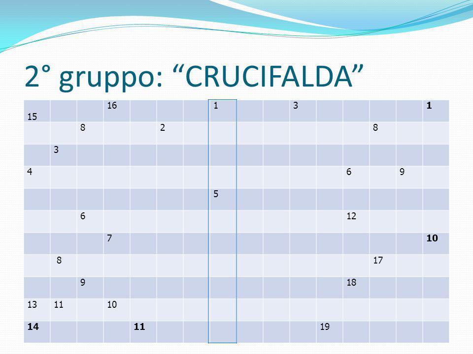 2° gruppo: CRUCIFALDA 15 16131 828 3 469 5 612 710 817 918 131110 141119
