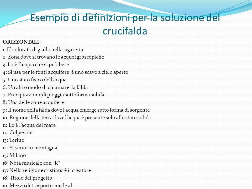 Esempio di definizioni per la soluzione del crucifalda ORIZZONTALI: 1: E colorato di giallo nella sigaretta 2: Zona dove si trovano le acque igroscopi