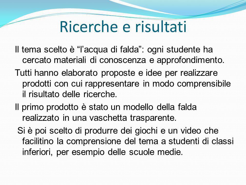 Ricerche e risultati Il tema scelto è lacqua di falda: ogni studente ha cercato materiali di conoscenza e approfondimento. Tutti hanno elaborato propo