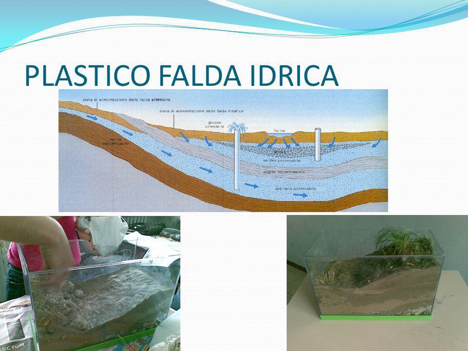 PLASTICO FALDA IDRICA