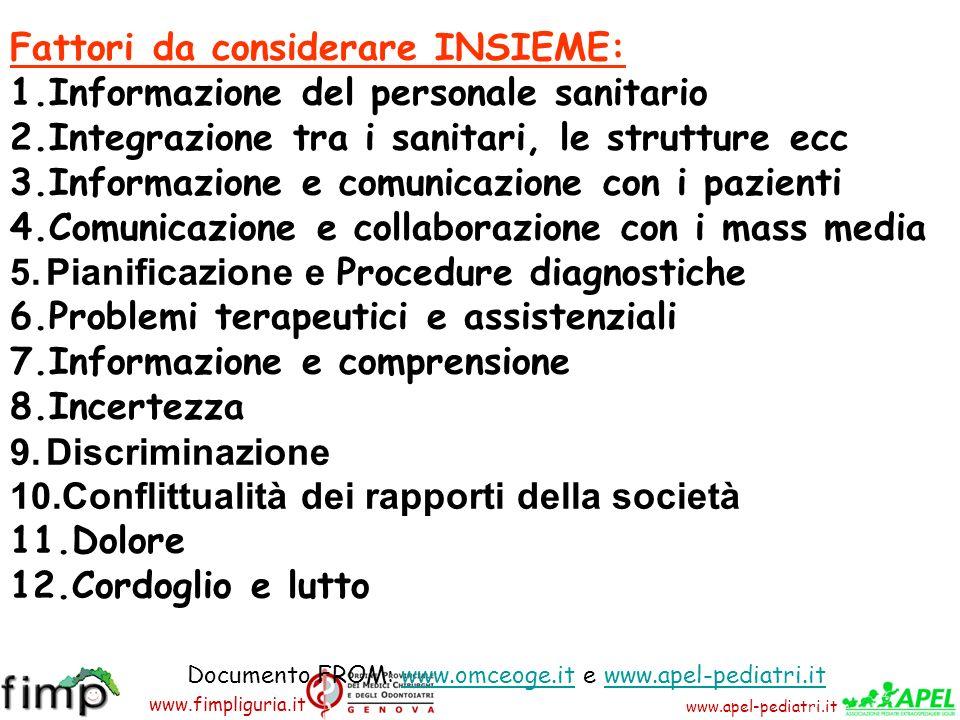 www.apel-pediatri.it www.fimpliguria.it Fattori da considerare INSIEME: 1.Informazione del personale sanitario 2.Integrazione tra i sanitari, le strut